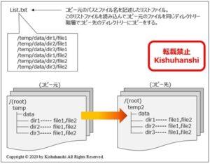 シェルスクリプトを使ってファイルを別のフォルダーにコピーする
